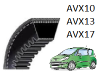 courroie-automobile-avx10-avx13-avx17